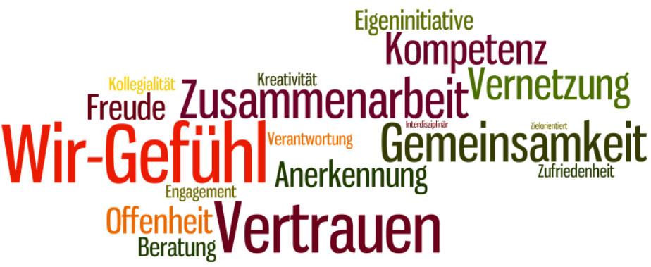 Erfolgsprinzipien gelingender Lehr-/Lernsituationen aus Sicht von Lehrer/innen