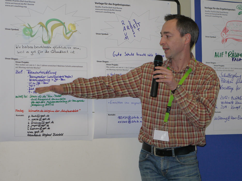 Abb. 6: Präsentation der Umsetzungsschritte mit dem Ergebnisposter