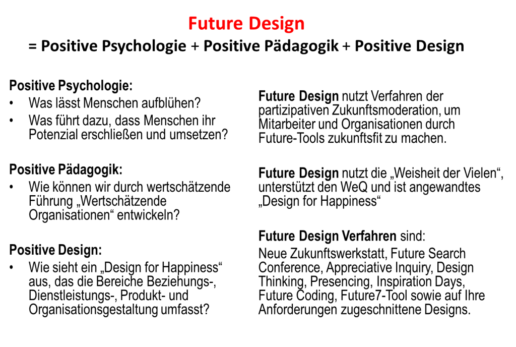 Was ist Future Design?